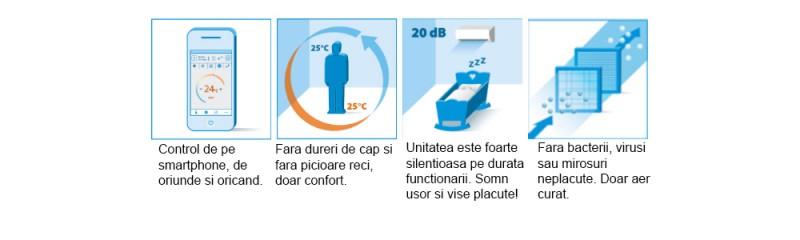 Poza Aparat aer conditionat DAIKIN Comfora Bluevolution FTXP60L-RXP60L, Inverter 21000 BTU, Wi-Fi Ready, Clasa A++