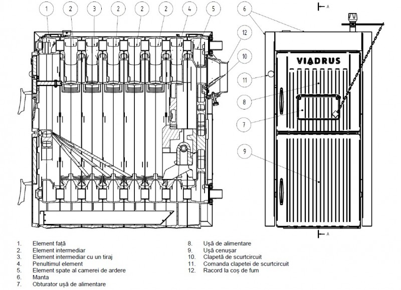 Poza Centrala termica pe lemne din fonta cu gazeificare VIADRUS U22 ECONOMY 34 kw