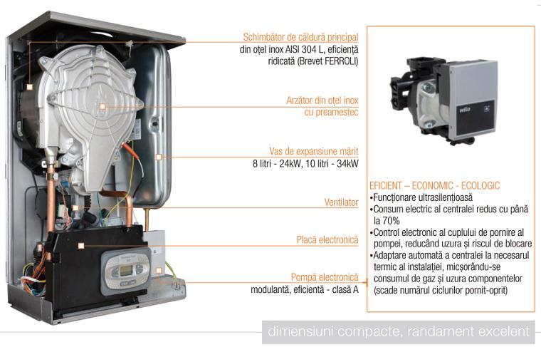 Poza Centrala termica pe gaz in condensatie FERROLI BLUEHELIX TECH RRT 28C, kit evacuare inclus