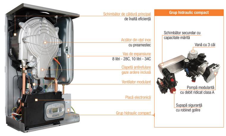 Poza Centrala termica pe gaz in condensatie FERROLI BLUEHELIX TOP RRT 34C, kit evacuare inclus