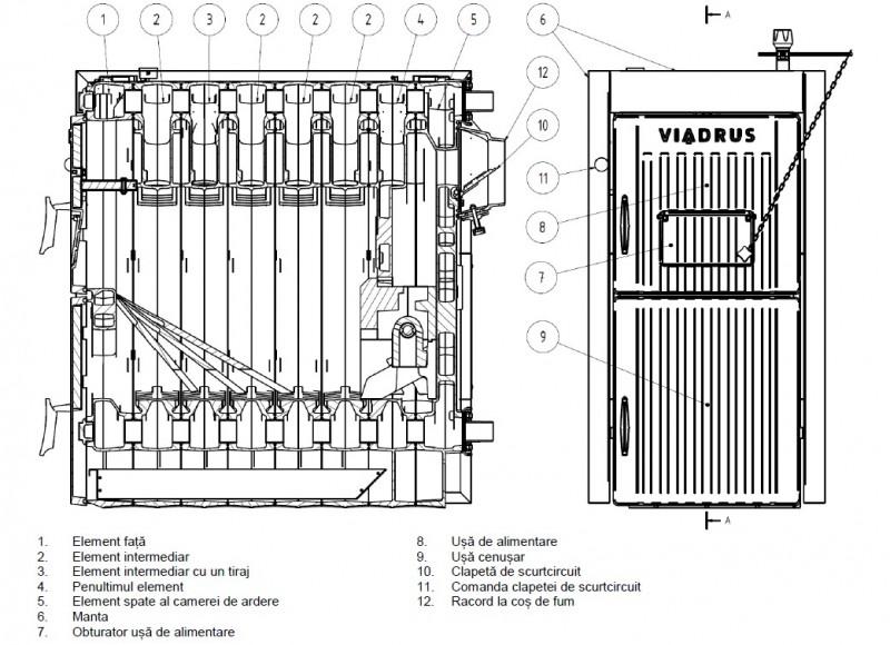 Poza Centrala termica pe lemne din fonta cu gazeificare VIADRUS U22 ECONOMY 34 kw resigilat