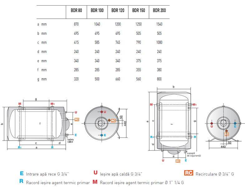 Boiler tanc in tanc ARISTON BDR 100