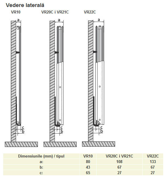 Calorifer din otel vertical PURMO VR21/1800X600