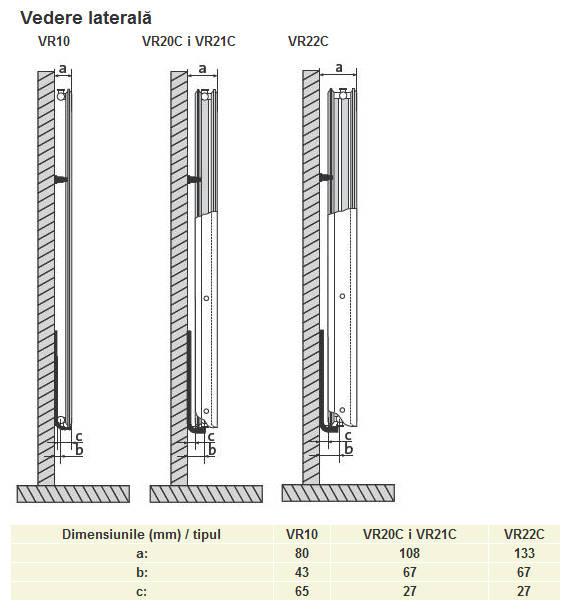 Calorifer din otel vertical PURMO VR22/1950X300
