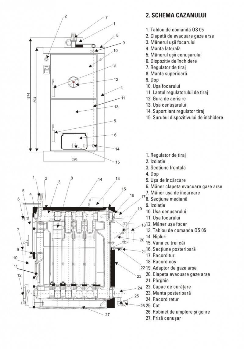 Cazan pe lemne din fonta VIADRUS U22-D6 30 kw
