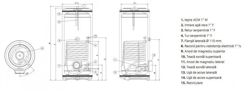 Boiler indirect cu serpentina Ariston BC1S 200