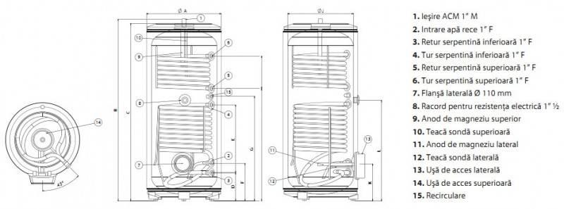 Boiler indirect cu serpentina Ariston BC2S 200