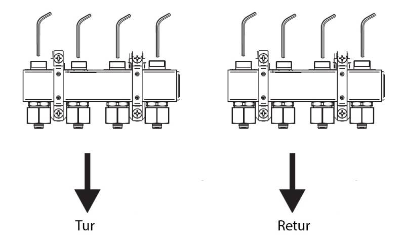 Distribuitor   colector alama CAPRICORN Optimum3