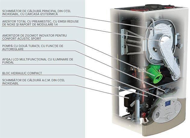 Centrala termica in condensatie ARISTON CLAS PREMIUM EVO