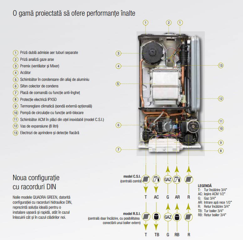 Detalii Centrala termica pe gaz in condensatie BERETTA QUADRA GREEN 30 CSI
