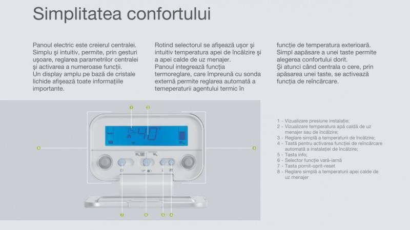 Panou de comanda Centrala termica in condensatie BERETTA EXCLUSIVE BOILER GREEN