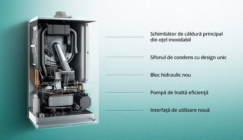 Poza Centrala termica pe gaz in condensatie VAILLANT ecoTEC pure VUW 286/7-2, 26.1 Kw, kit evacuare inclus