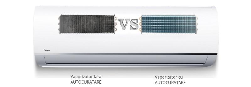 Aparat de aer conditionat Midea Blanc Full DC MSMABU-12HRFN1-QRD0GW, Inverter, 12000 Btu/h , Clasa A++. Poza 9671