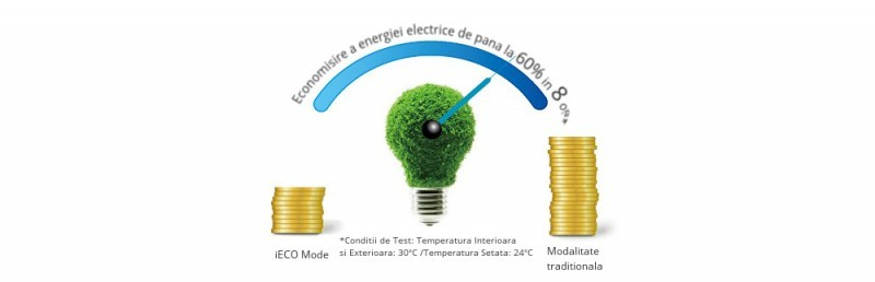 Aparat de aer conditionat Midea Blanc Full DC MSMACU-18HRFN1-QRD0GW, Inverter, 18000 Btu/h , Clasa A++. Poza 9682