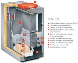 Poza Cazan pe lemne cu gazeificare VITOLIGNO 100-S 40 KW