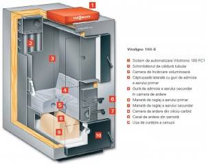 Poza Cazan pe lemne cu gazeificare VITOLIGNO 100-S 80 KW