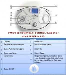 Poza Centrala termica in condensatie ARISTON CLAS PREMIUM EVO SYSTEM 35