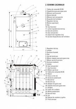 Poza Cazan pe lemne din fonta VIADRUS U22-D7 35 kw