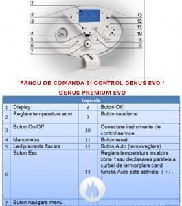 Poza Centrala termica in condensatie ARISTON GENUS PREMIUM EVO 35FF
