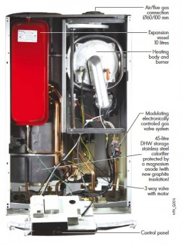 Poza Centrala termica pe gaz in condensatie DE DIETRICH MPX 28/33 BIC