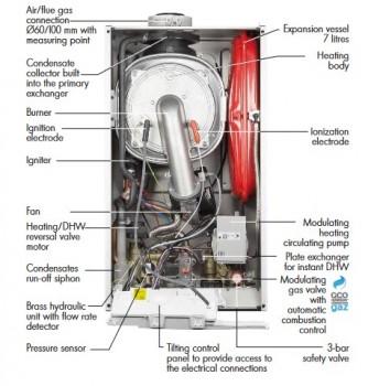 Poza Centrala termica pe gaz in condensatie DE DIETRICH 24/28 MI COMPACT