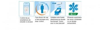 Poza Aparat aer conditionat DAIKIN Emura Bluevolution FTXJ35MW-RXJ35M, White, Inverter 12000 BTU, Wi-Fi, Clasa A+++. Poza 9783
