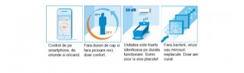 Poza Aparat aer conditionat DAIKIN Comfora Bluevolution FTXP20L-RXP20L, Inverter 7000 BTU, Wi-Fi Ready, Clasa A++. Poza 9984